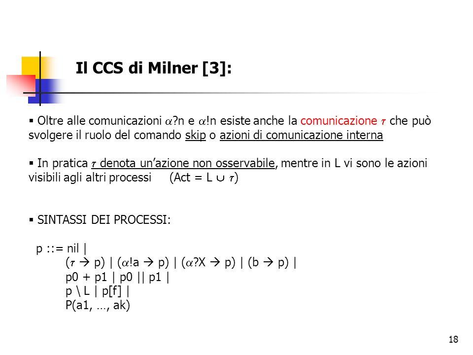 Il CCS di Milner [3]: